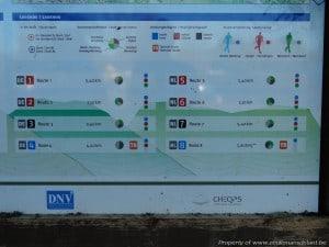Duitsland - Gangelt - infobord wandelingen 2